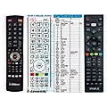 VIVAX TV-49S60T2S2SM - remote control, replacement