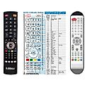 KENSTAR VG-DTV - remote control, replacement