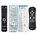 CHANNEL MASTER CM-7004 - remote control, replacement