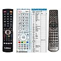 CAMBRIDGE Audio Azure 851D - remote control, replacement