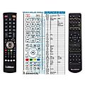 CAMBRIDGE AUDIO CXN - remote control, replacement
