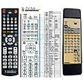 ONKYO RC-383M - remote control, replacement