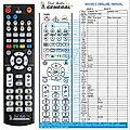 CAMBRIDGE Audio Azur 340T - remote control, replacement