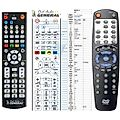 BLAUPUNKT DVD-MER, DVD-ME2, DVD-ME3 - remote control, replacement