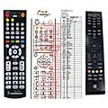 UPC PHILIPS Mediabox RC2094501/B, URC184001-00R00 - remote control, replacement