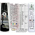 HANTAREX PD42SG,  LCD40SGBTV - remote control, replacement