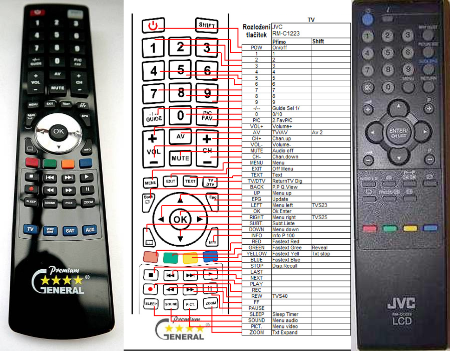 JVC RM-C1223 - replacement remote control